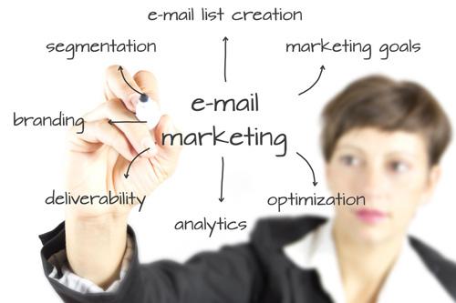 دلیل ساخت لیست ایمیل چیست