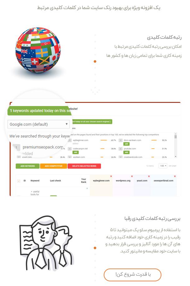Premium SEO Pack WordPress Plugin.png